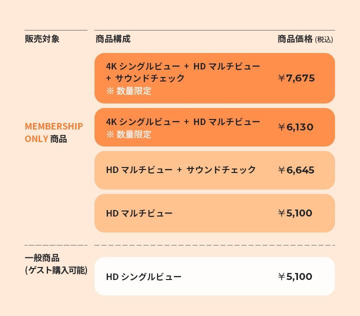 210913_PtoD_ticket